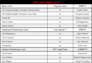 Full UFC 169 Fight Card with Start Times